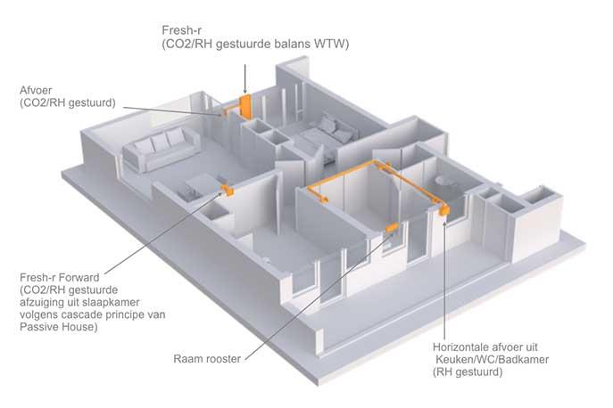 Renovierung von Sozialwohnungen, Mitros-Wettbewerb, Utrecht (2018) - 1
